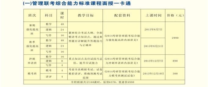 工业设计专业课程表