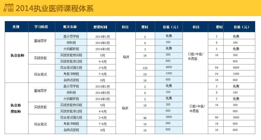 国考报名时间2014 2014国考报名时间表 2014年国考报名时