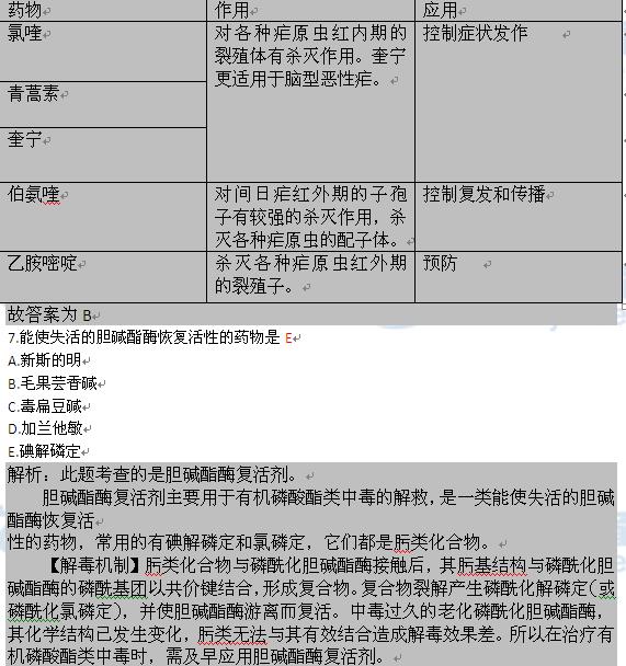 经典例题-2013执业药师考试试题—西药药理学解析-一