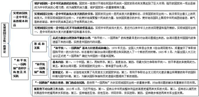 15年考研政治大纲_【世纪高教考研政治红宝书2015思想政治理