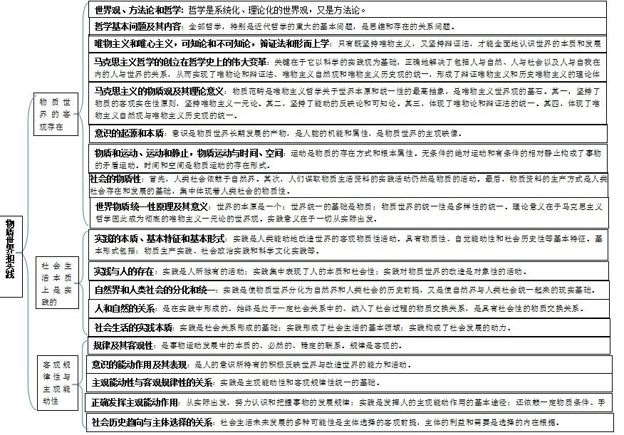 15年考研政治大纲_