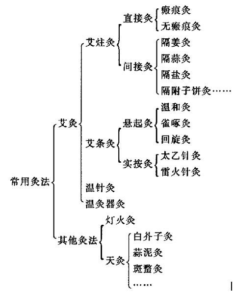 电路 电路图 电子 原理图 475_604 竖版 竖屏