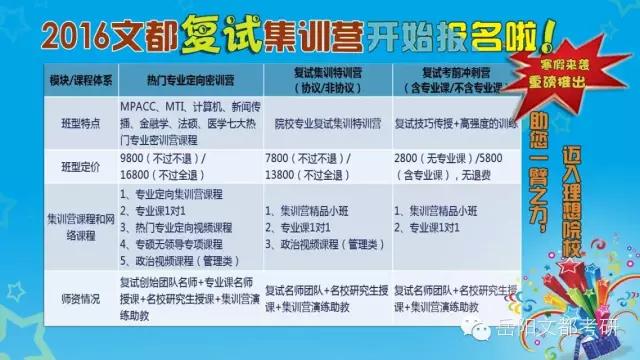 中南大学2016年硕士研究生招生复试和录取有关工作的通知