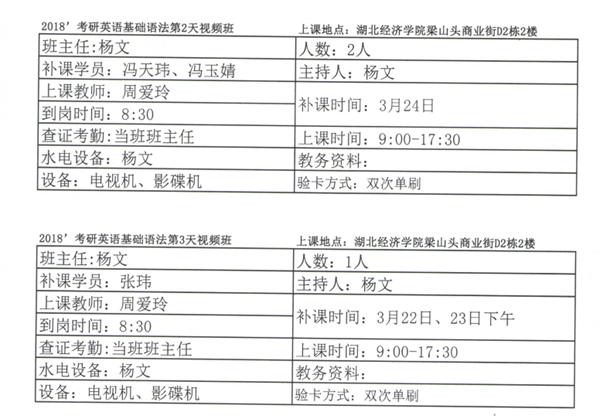 湖经:2018考研英语基础语法视频班3月22-24日