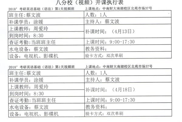 中南财大南湖:2018考研英语基础语法视频班4