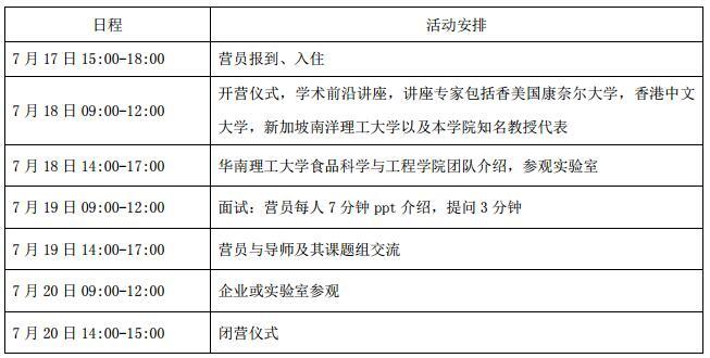 华南理工大学食品科学与工程学院2018保研夏