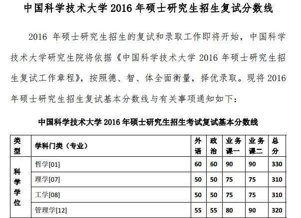 中国科学技术大学2016年考研复试分数线
