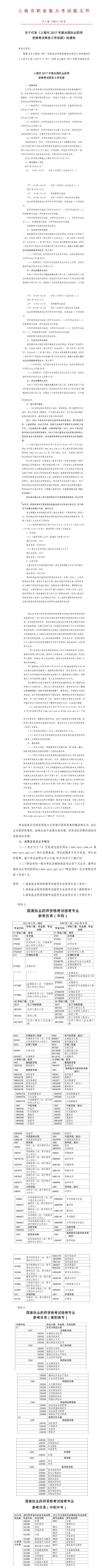 上海2017执业药师考试报名工作