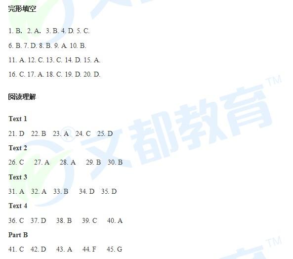 历年考研英语真题下载:2012年考研英语(一)真题答案