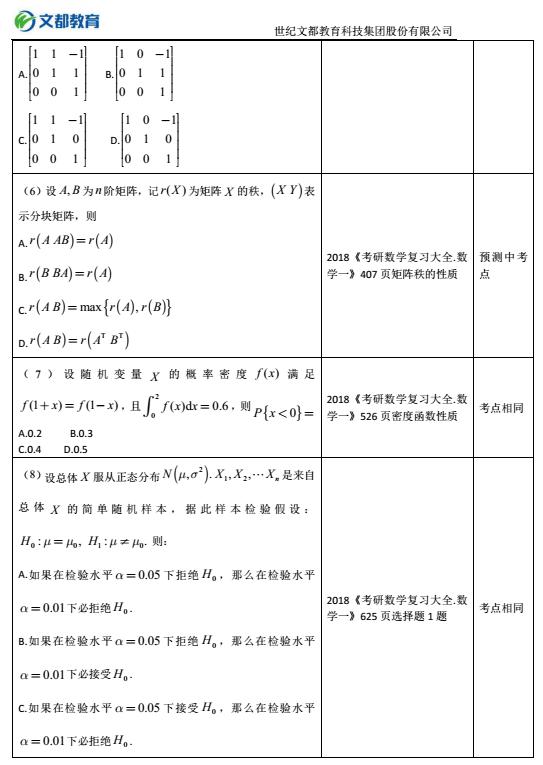 2018考研数学一真题与文都汤老师图书预测中对照表