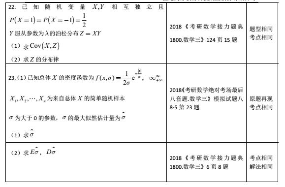 2018考研数学三真题与文都汤老师图书预测中对照表