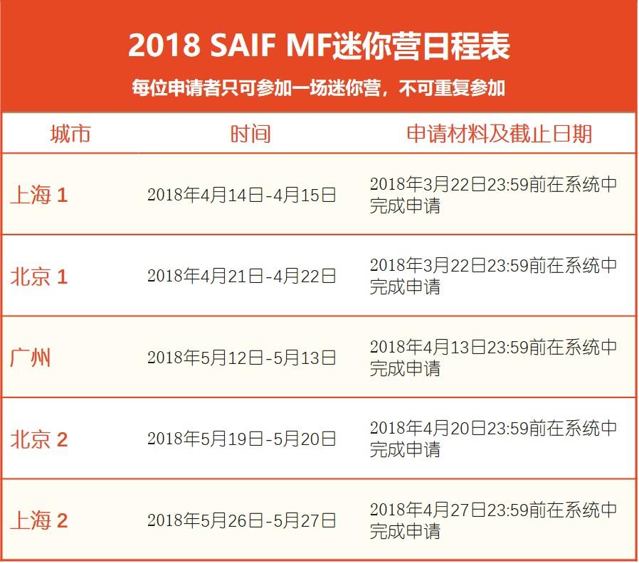 上海高级金融学院2019保研夏令营通知