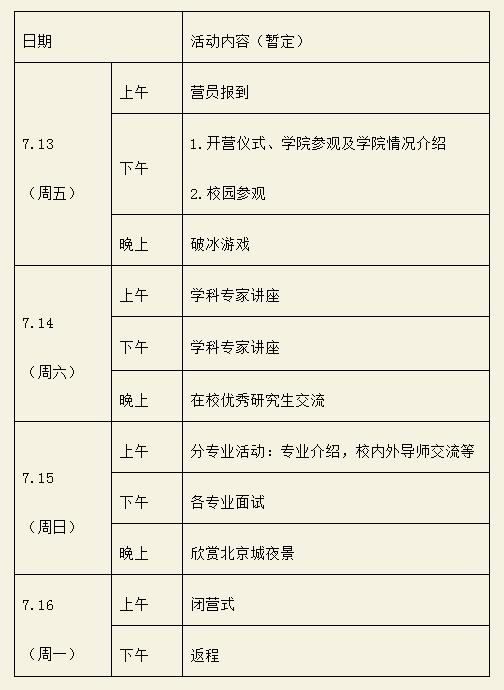 北京工商大学经济学院2019保研夏令营通知