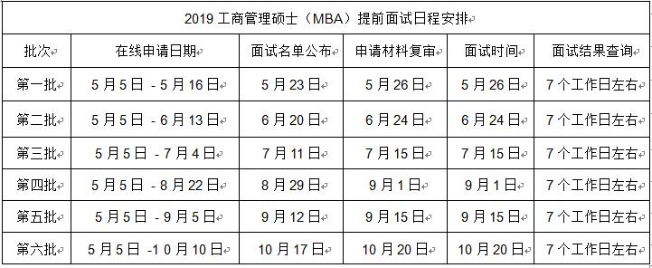 北京师范大学2019工商管理硕士(MBA)提前面试安排