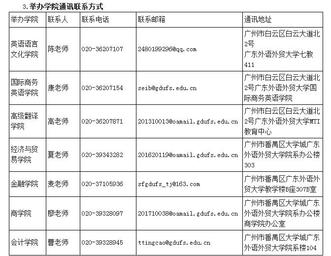 广东外语外贸大学2019保研夏令营通知