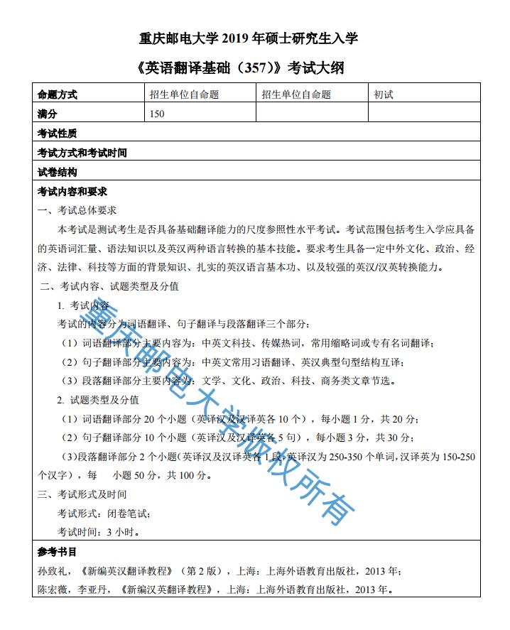 重庆邮电大学2019考研大纲