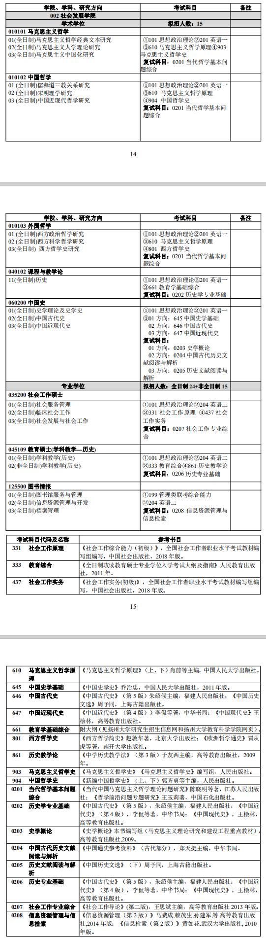 扬州大学社会发展学院2019考研专业目录